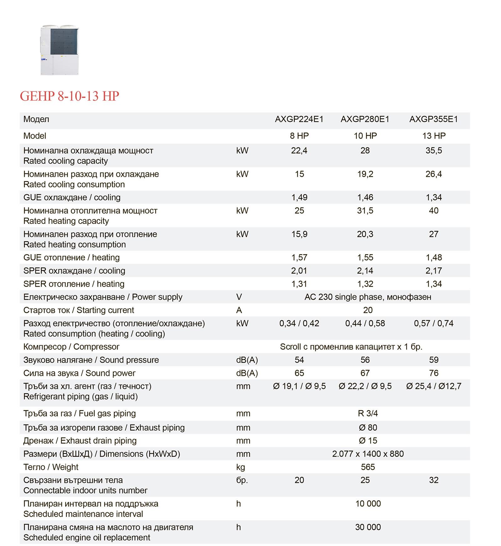 GEHP 8-10-13 HP